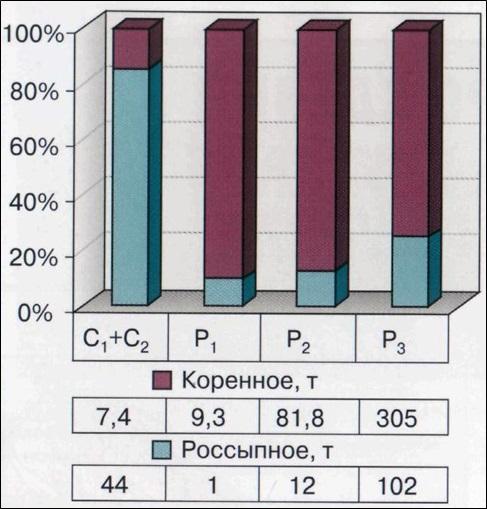2012_n3_volkov_ris2