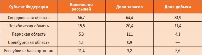 2012_n3_volkov_tabl1