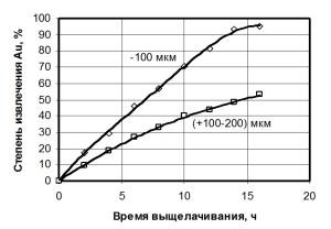 2013_promgeotechnologiya_ris1