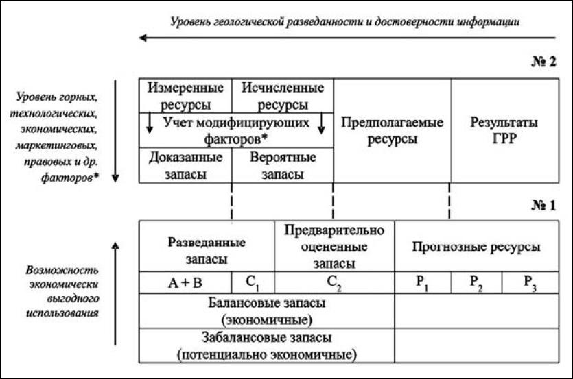 2016_-1_polevanov_ris1