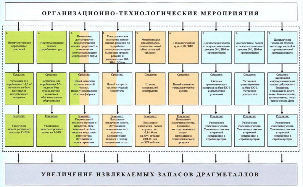 2013_-2_bashlikova_ris2