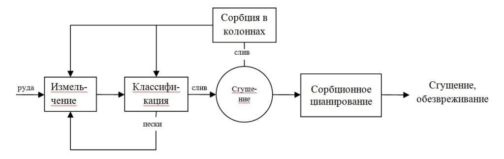 2013_giprotsvetmet_ris2