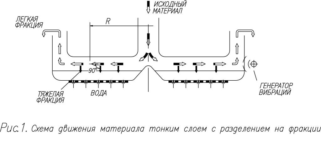 Èëëþñòð. Model (1)